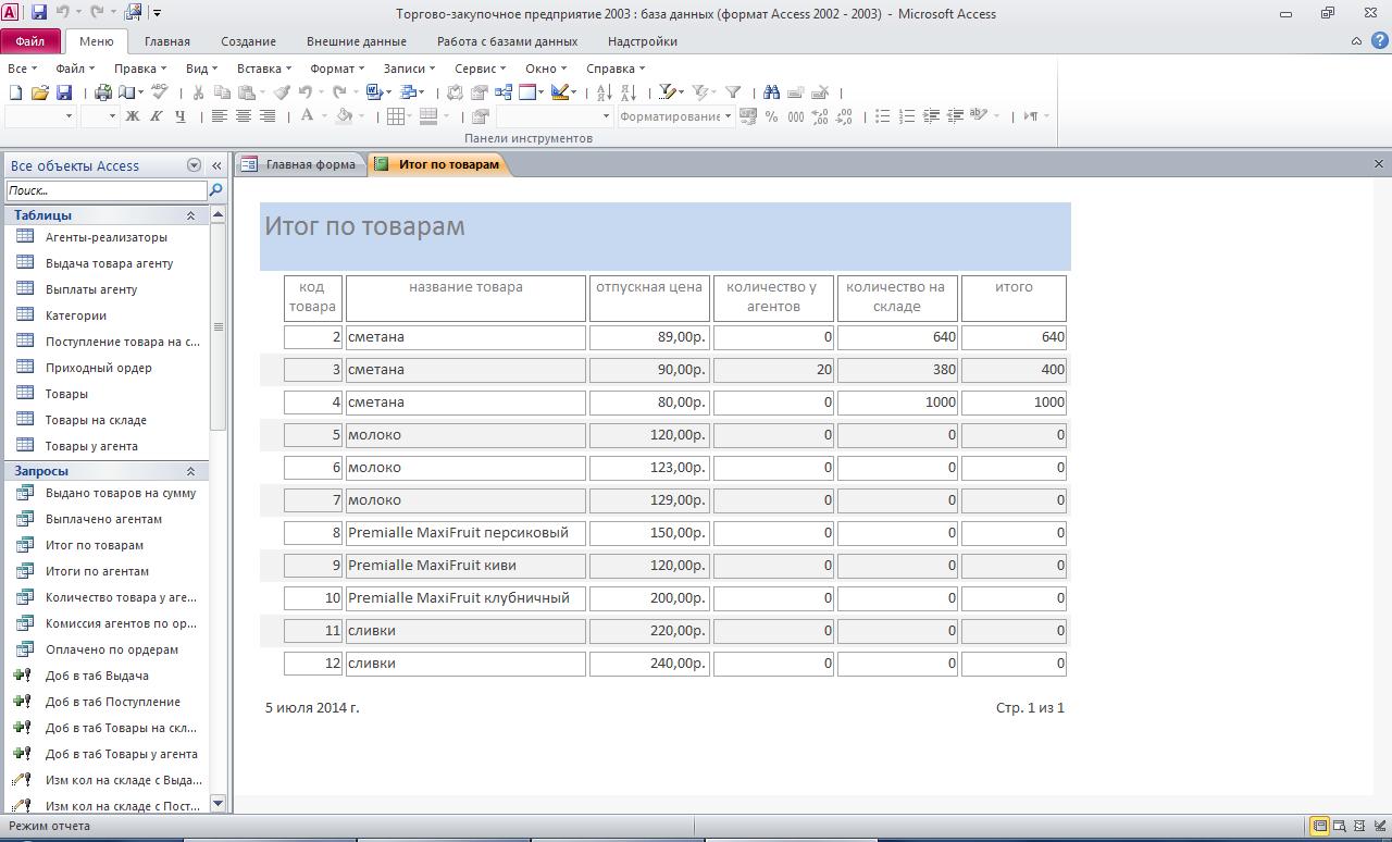 Отчёт «Итог по товарам». Пример базы данных access.