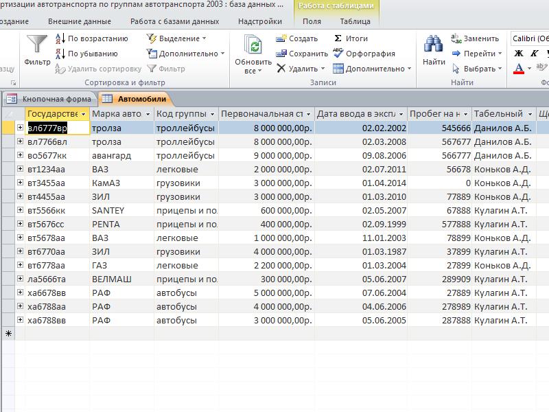 Таблица «Автомобили». Готовая база данных access.