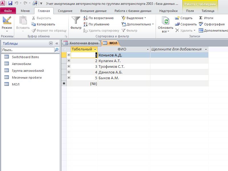 Готовая база данных access. Таблица «МОЛ» (материально ответственные лица)