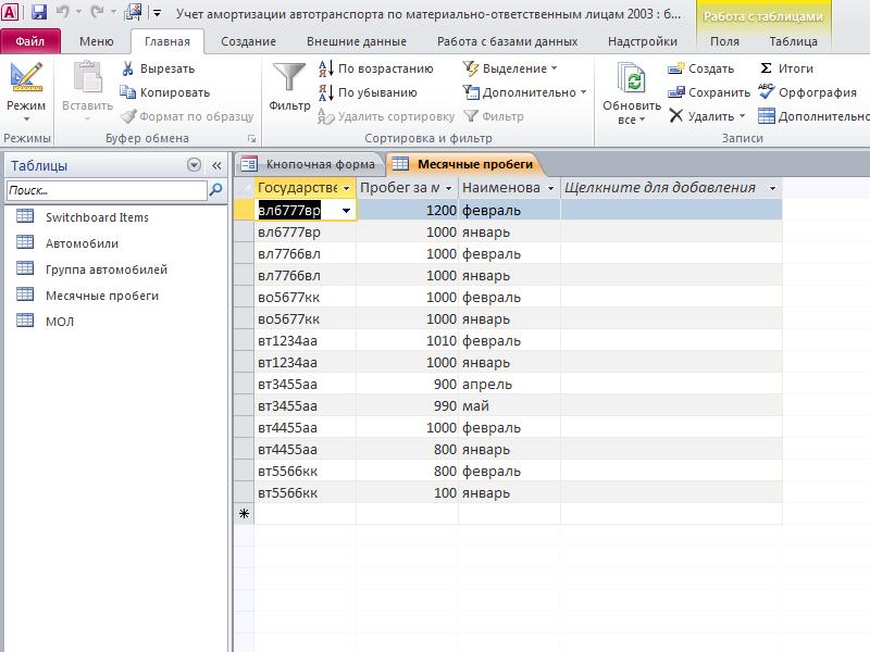 Таблица «Месячные пробеги». Готовая база данных access.