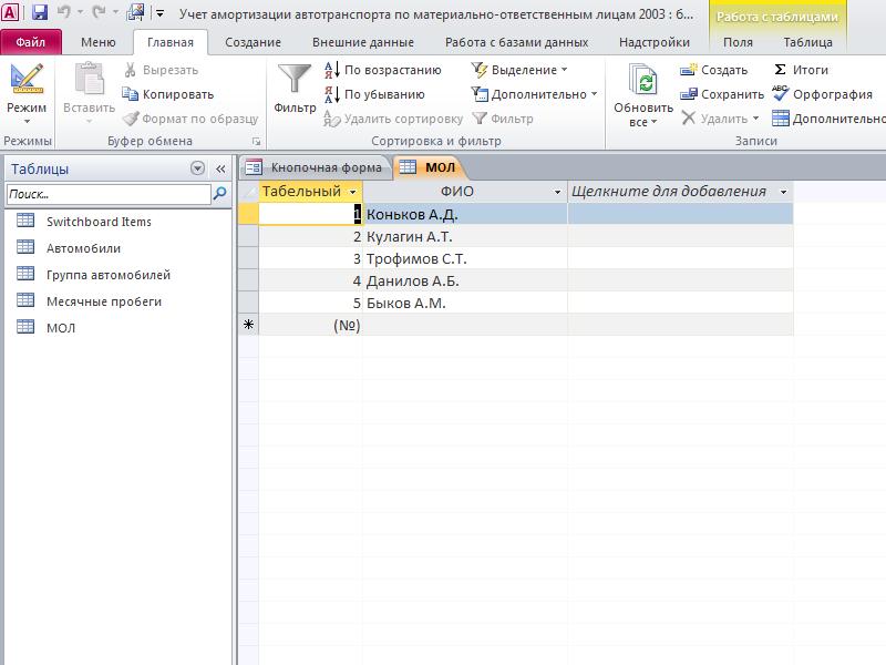 Таблица «МОЛ» (материально ответственные лица). Готовая база данных access.