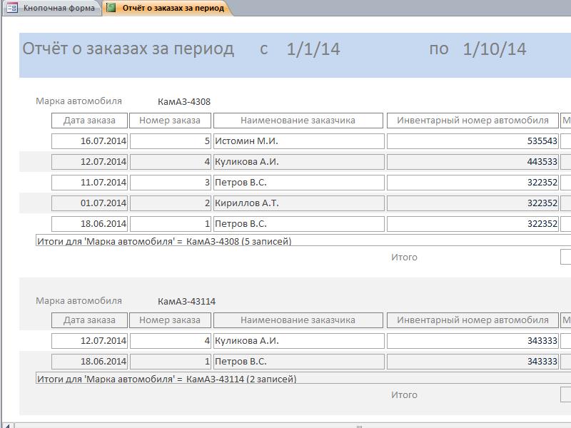 Отчёт о заказах за период. Готовая база данных access.