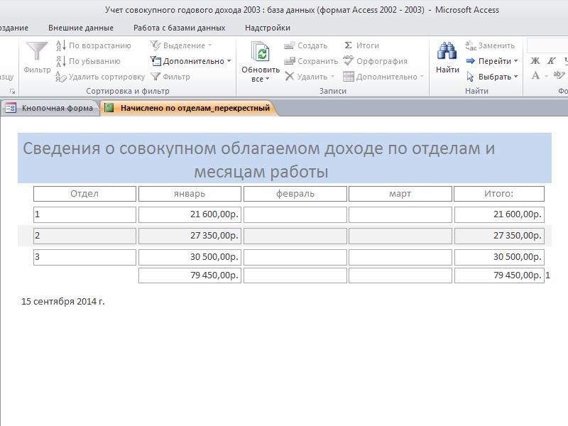 Access. Отчёт на основе перекрёстного запроса «Сведения о совокупном облагаемом доходе по отделам и месяцам работы»