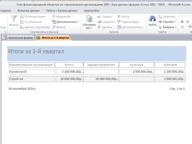 Отчёт «Итоги за 1-й квартал». Готовая база данных access.