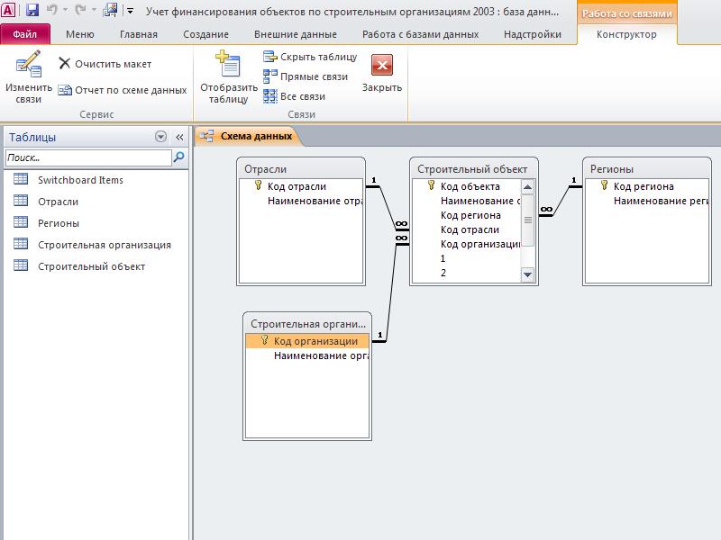 Аксесс. Схема данных готовой базы данных «Учет финансирования объектов по строительным организациям»