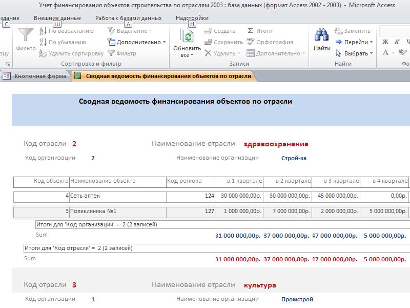 Готовая база данных access. Отчёт «Сводная ведомость финансирования объектов по отрасли»