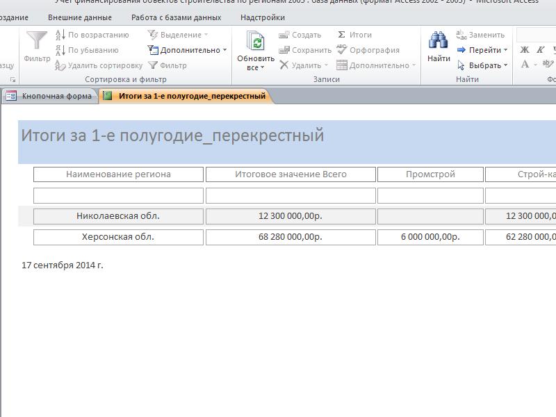 Готовая база данных access Учет финансирования объектов строительства по регионам.