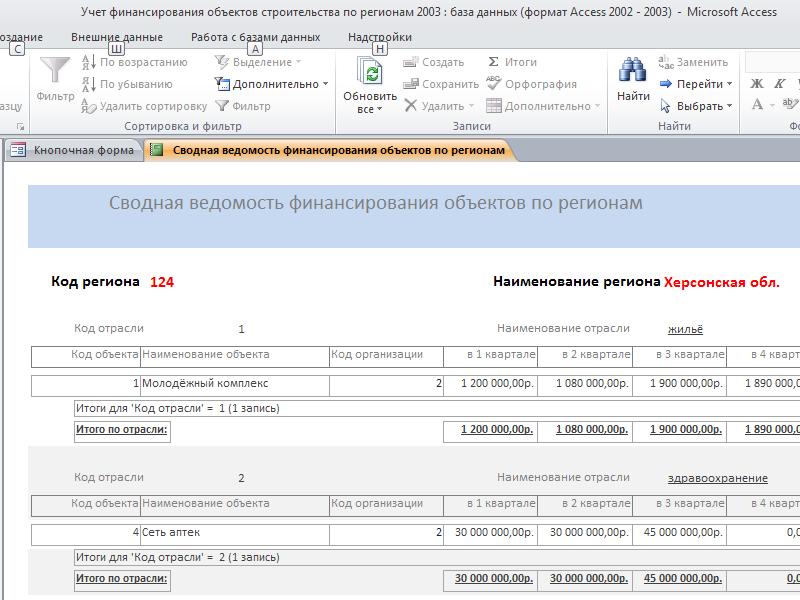 Готовая база данных access Учет финансирования объектов строительства по регионам. Отчёт «Сводная ведомость финансирования объектов по регионам»