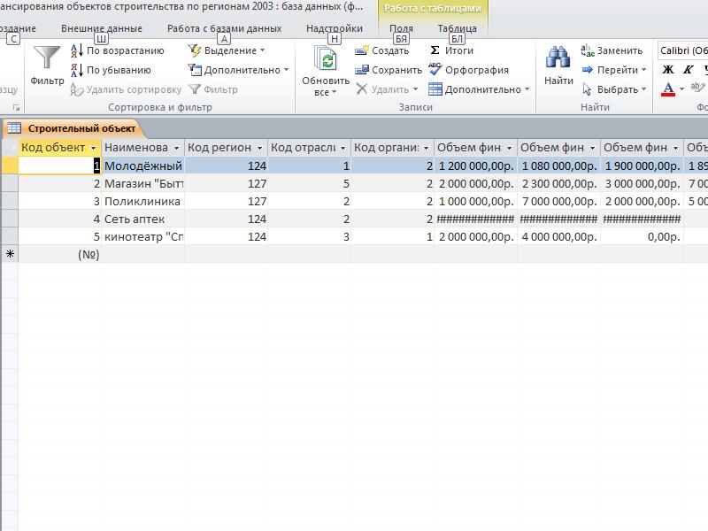 Учет финансирования объектов строительства по регионам. Таблица «Строительный объект». Готовая база данных access.