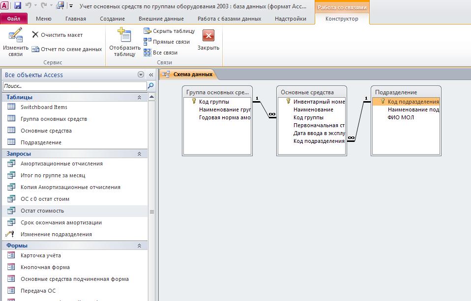 Схема готовой базы данных Access «Учет основных средств по группам оборудования» содержит связи таблиц «Группа основных средств», «Подразделение», «Основные средства»