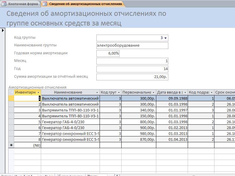 Готовая база данных access. Форма «Сведения об амортизационных отчислениях по группе основных средств за месяц»