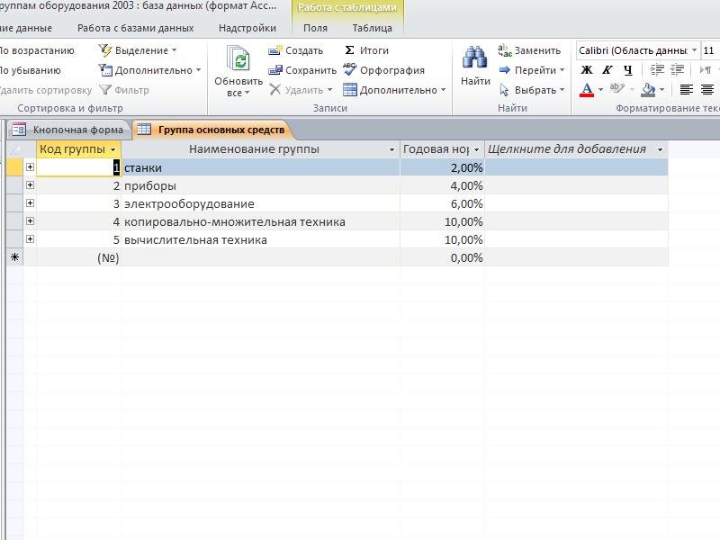 Готовая база данных access. Таблица «Группа основных средств»