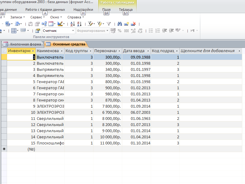 Готовая база данных access. Таблица «Основные средства»