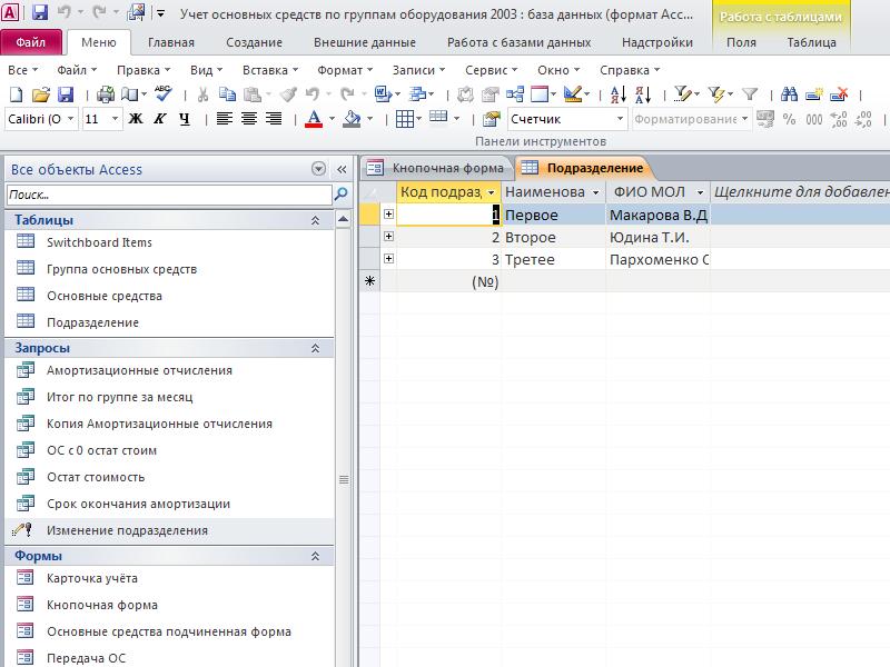 Готовая база данных access. Таблица «Подразделение»