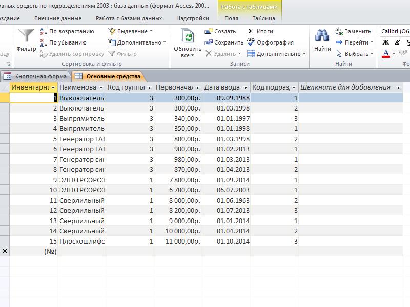 Таблица «Основные средства». Готовая база данных access.