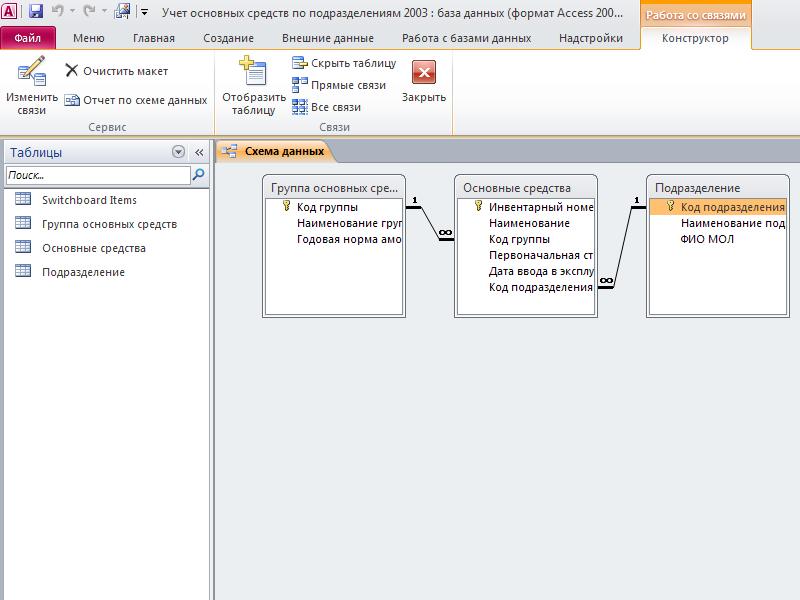 Схема данных готовой базы данных Access «Учет основных средств по подразделениям» содержит таблицы «Группа основных средств», «Основные средства», «Подразделение»