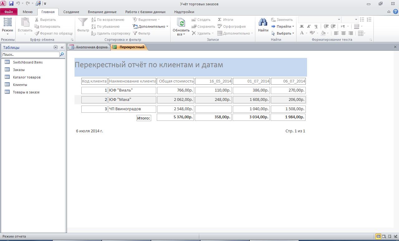 Пример базы данных Учёт торговых заказов access. Отчёт на основе перекрёстного запроса