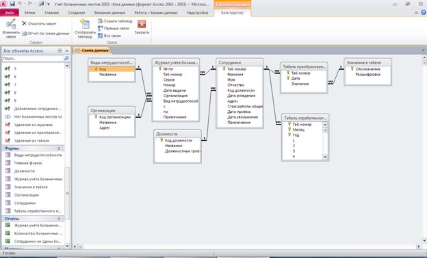 Access. Схема данных готовой базы данных «Учёт больничных листов на предприятии» (Учёт листков временной нетрудоспособности) содержит таблицы: «Виды нетрудоспособности», «Организации», «Должности», «Сотрудники», «Значения в табеле», «Табель отработанного времени», «Табель преобразованный», «Журнал учёта больничных листов».