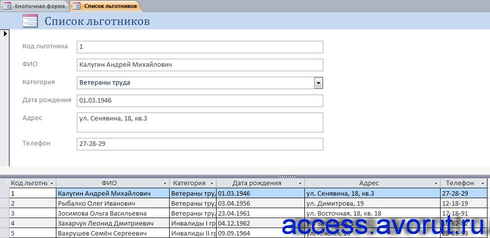 Скачать базу данных access «Подразделение работы с ветеранами».