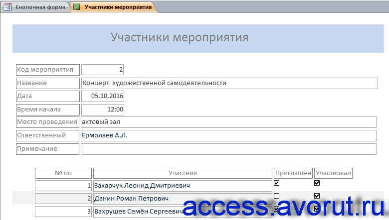 Курсовая база данных access «Бизнес-процессы подразделения работы с ветеранами и инвалидами».