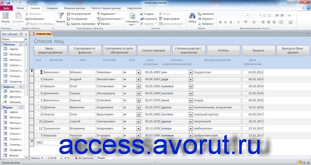 Форма «Список лиц» готовой базы данных «Записная книжка».