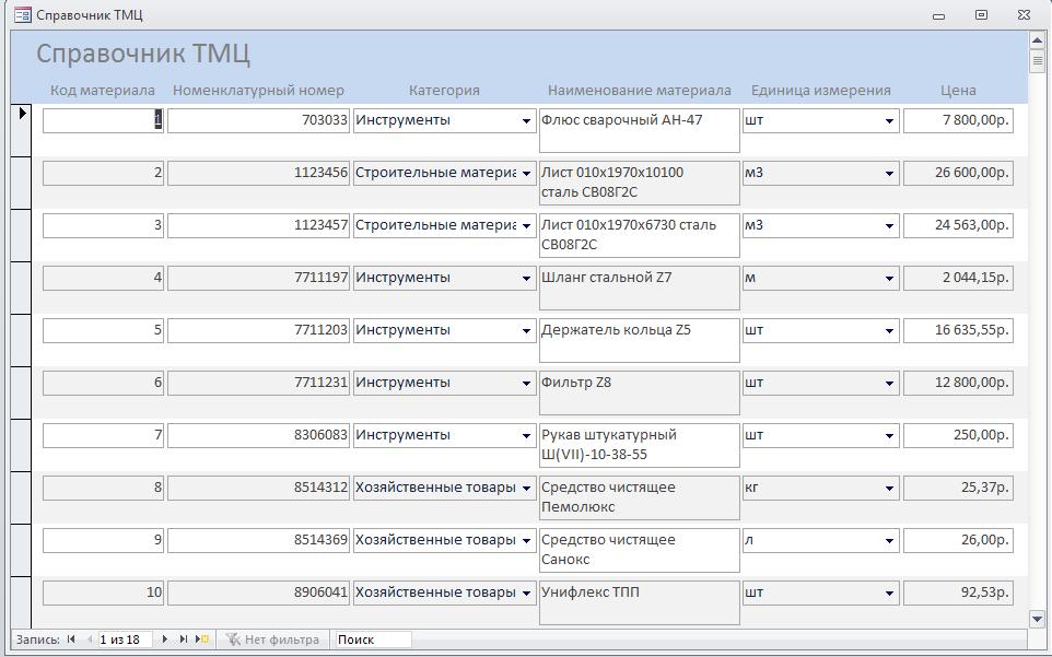 Форма «Справочник ТМЦ». Пример базы данных access.