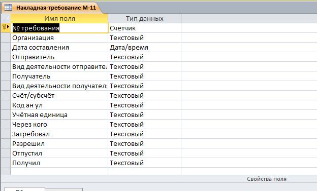 """Готовая база данных бд Складской учёт материалов. Таблица """"Накладная-требование М-11""""."""