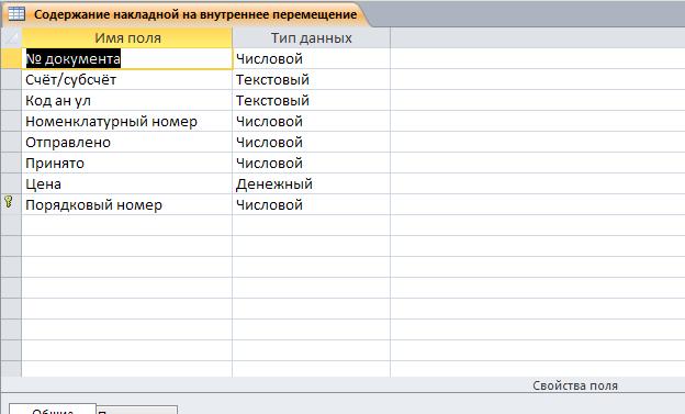 """Скачать базу данных access Складской учёт материалов. Таблица """"Содержание накладной на внутреннее перемещение""""."""