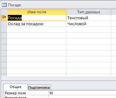 """Скачать базу данных (БД) Співробітники. Таблица """"Посади""""."""