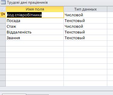 """Скачать базу данных Співробітники (Сотрудники). Таблица """"Трудові дані працівників"""" ."""