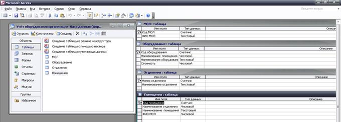 """Скачать базу данных access Учёт оборудования организации. Таблицы """"МОЛ"""", """"Оборудование"""", """"Отделения"""", """"Помещения"""""""